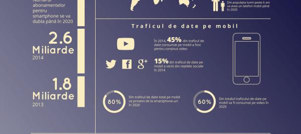 Infografic Ericsson Mobility Report